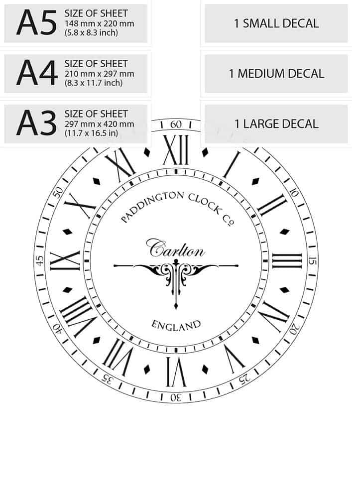 Old Clock Face - Paddington, London